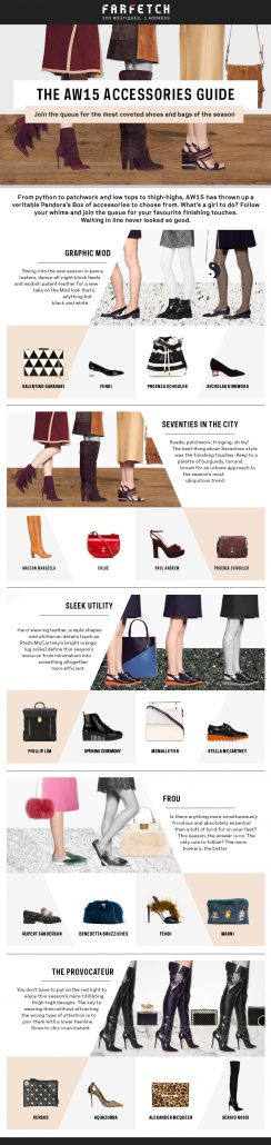 FARFETCH ACCESSORIES GUIDE